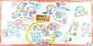 we-conf-impactbizdrawing